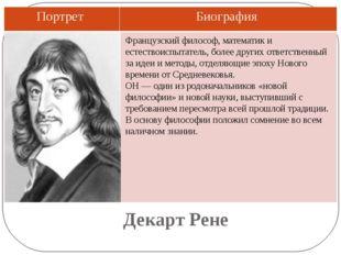 Декарт Рене Французский философ, математик и естествоиспытатель, более других