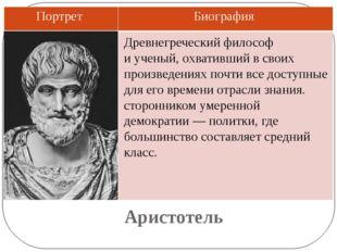 Аристотель Древнегреческий философ иученый, охвативший всвоих произведениях