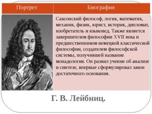 Г. В. Лейбниц. Саксонский философ, логик, математик, механик, физик, юрист, и