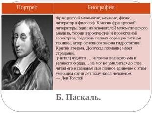 Б. Паскаль. Французский математик, механик, физик, литератор и философ. Класс