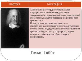 Томас Гоббс Английский философ, рассматривавший государство как договор между