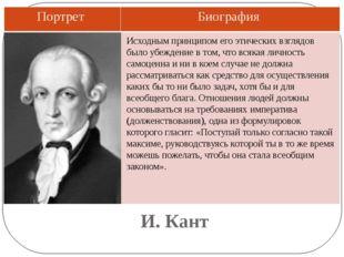 И. Кант Исходным принципом его этических взглядов было убеждение в том, что в