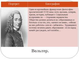 Вольтер. Один из крупнейших французских философов-просветителей XVIII века: п