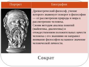 Сократ Древнегреческий философ, учение которого знаменует поворот в философии