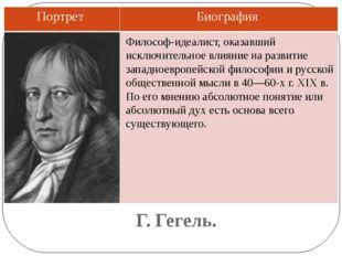Г. Гегель. Философ-идеалист, оказавший исключительное влияние на развитие зап