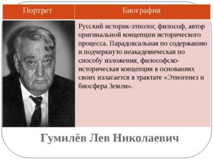 Гумилёв Лев Николаевич Русский историк-этнолог, философ, автор оригинальной к