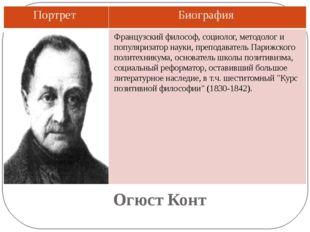 Огюст Конт Французский философ, социолог, методолог и популяризатор науки, пр