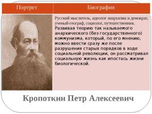 Кропоткин Петр Алексеевич Русский мыслитель, идеолог анархизма и демократ, уч