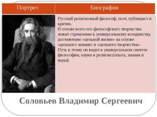 Соловьев Владимир Сергеевич Русский религиозный философ, поэт, публицист и кр
