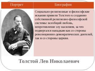 Толстой Лев Николаевич Социально-религиозные ифилософские искания привели То