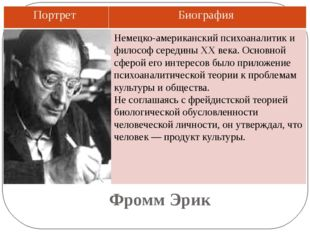 Фромм Эрик Немецко-американский психоаналитик и философ середины XX века. Осн