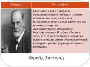 Фрейд Зигмунд Обосновал идеи о природе и функционировании либидо, о развитии