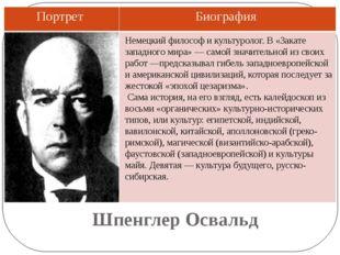 Шпенглер Освальд Немецкий философ и культуролог. В «Закате западного мира» —