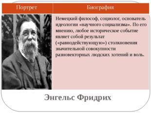 Энгельс Фридрих Немецкий философ, социолог, основатель идеологии «научного со