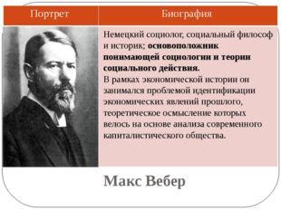 Макс Вебер Немецкий социолог, социальный философ и историк; основоположник по