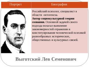 Выготский Лев Семенович Российский психолог, специалист в области онтогенеза.