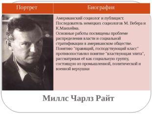 Миллс Чарлз Райт Американский социолог и публицист. Последователь немецких со