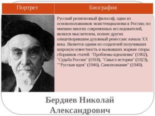 Бердяев Николай Александрович Русский религиозный философ, один из основополо