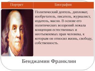 Бенджамин Франклин Политический деятель, дипломат, изобретатель, писатель, жу
