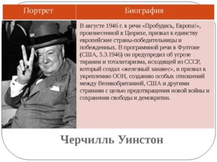 Черчилль Уинстон В августе 1946 г. в речи «Пробудись, Европа!», произнесенной
