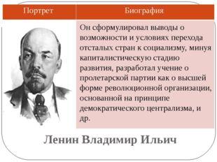 Ленин Владимир Ильич Он сформулировал выводы о возможности и условиях переход