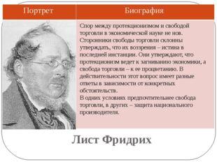 Лист Фридрих Спор между протекционизмом и свободой торговли в экономической н
