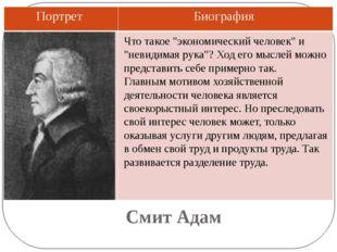 """Смит Адам Что такое """"экономический человек"""" и """"невидимая рука""""? Ход его мысле"""