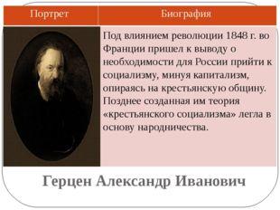Герцен Александр Иванович Под влиянием революции 1848 г. во Франции пришел к