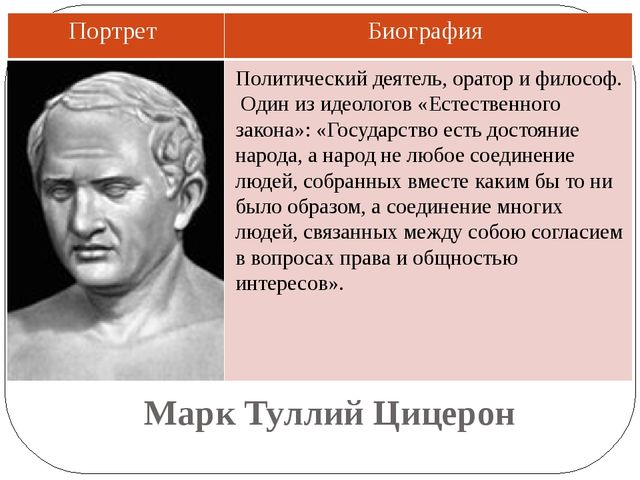 Марк Туллий Цицерон Политический деятель, оратор и философ. Один из идеологов...