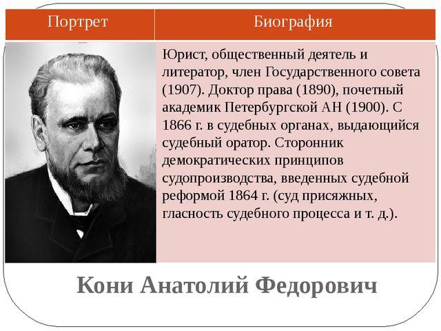 Кони Анатолий Федорович Юрист, общественный деятель и литератор, член Государ...