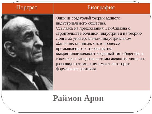 Раймон Арон Один из создателей теории единого индустриального общества. Ссыла...
