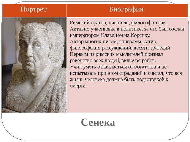 Сенека Римский оратор, писатель, философ-стоик. Активно участвовал в политике...