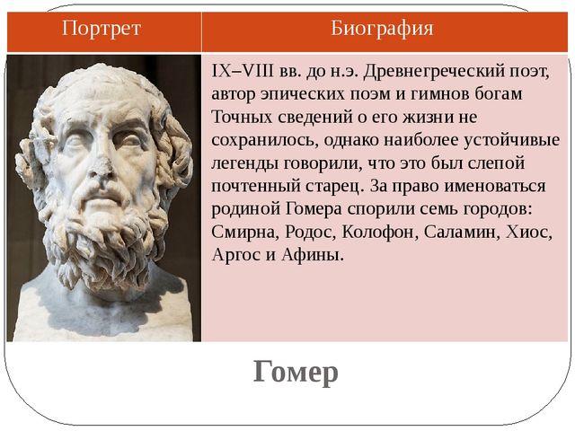 Гомер IX–VIII вв. до н.э. Древнегреческий поэт, автор эпических поэм и гимнов...