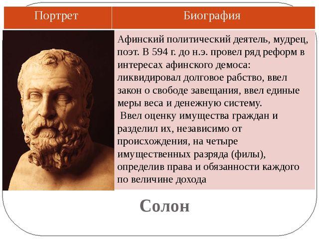 Солон Афинский политический деятель, мудрец, поэт. В 594 г. до н.э. провел ря...