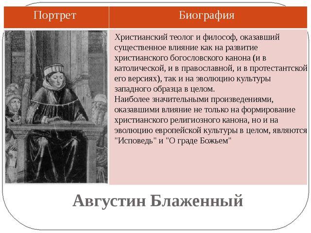 Августин Блаженный Христианский теолог и философ, оказавший существенное вли...