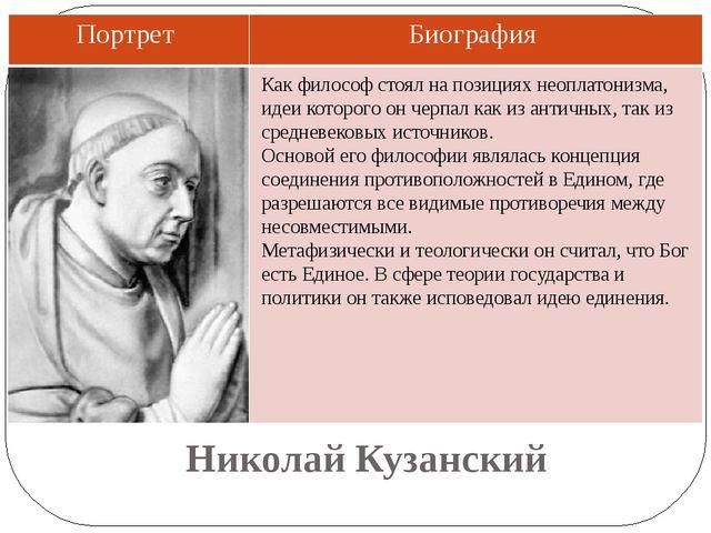 Николай Кузанский Как философ стоял на позициях неоплатонизма, идеи которого...