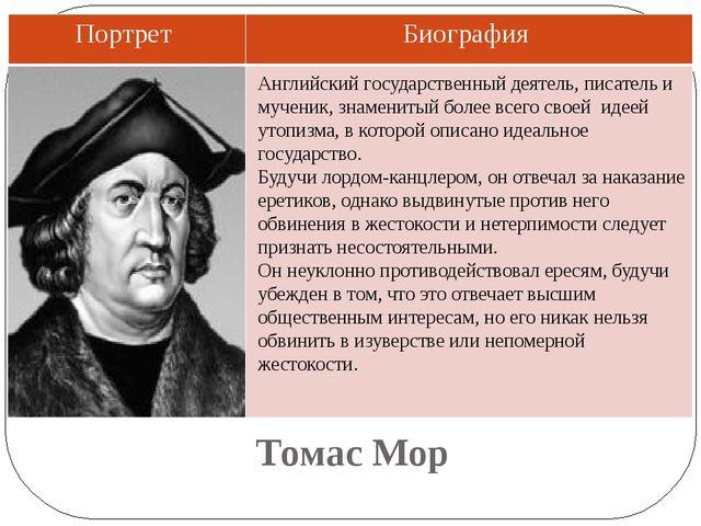 Томас Мор Английский государственный деятель, писатель и мученик, знаменитый...
