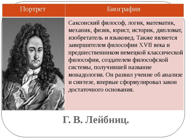 Г. В. Лейбниц. Саксонский философ, логик, математик, механик, физик, юрист, и...