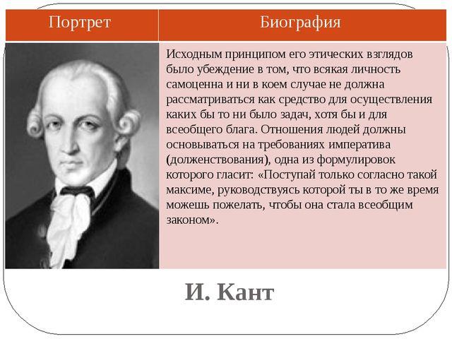 И. Кант Исходным принципом его этических взглядов было убеждение в том, что в...