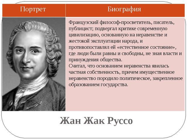 Жан Жак Руссо Французский философ-просветитель, писатель, публицист; подверга...
