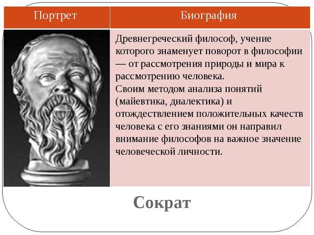 Сократ Древнегреческий философ, учение которого знаменует поворот в философии...