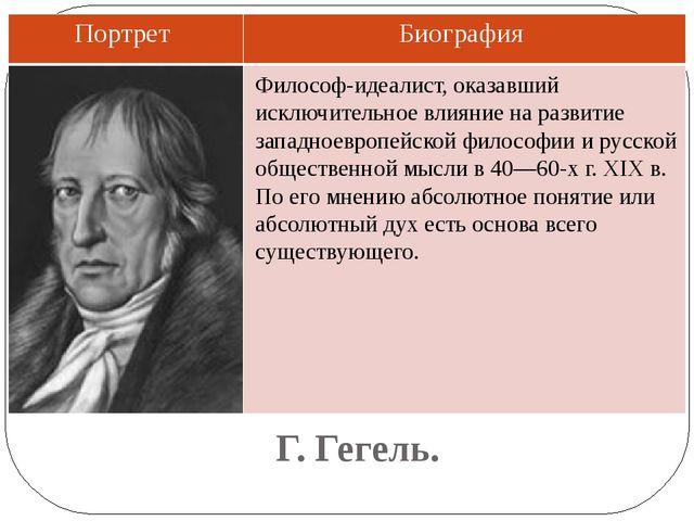 Г. Гегель. Философ-идеалист, оказавший исключительное влияние на развитие зап...