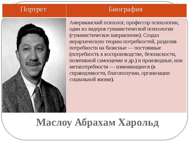 Маслоу Абрахам Харольд Американский психолог, профессор психологии, один из л...