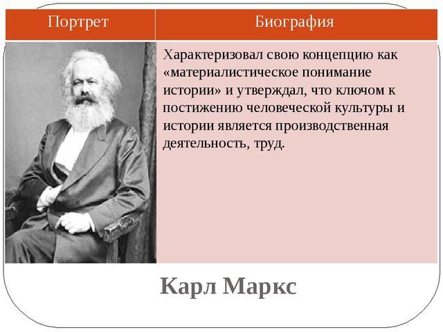 Карл Маркс Характеризовал свою концепцию как «материалистическое понимание ис...
