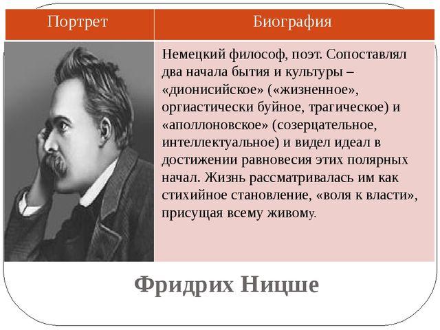 Фридрих Ницше Немецкий философ, поэт. Сопоставлял два начала бытия и культуры...