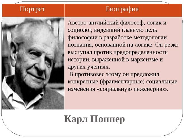 Карл Поппер Австро-английский философ, логик и социолог, видевший главную цел...
