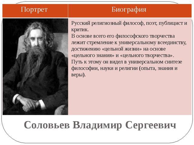 Соловьев Владимир Сергеевич Русский религиозный философ, поэт, публицист и кр...