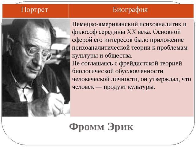 Фромм Эрик Немецко-американский психоаналитик и философ середины XX века. Осн...
