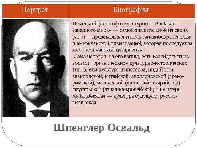 Шпенглер Освальд Немецкий философ и культуролог. В «Закате западного мира» —...