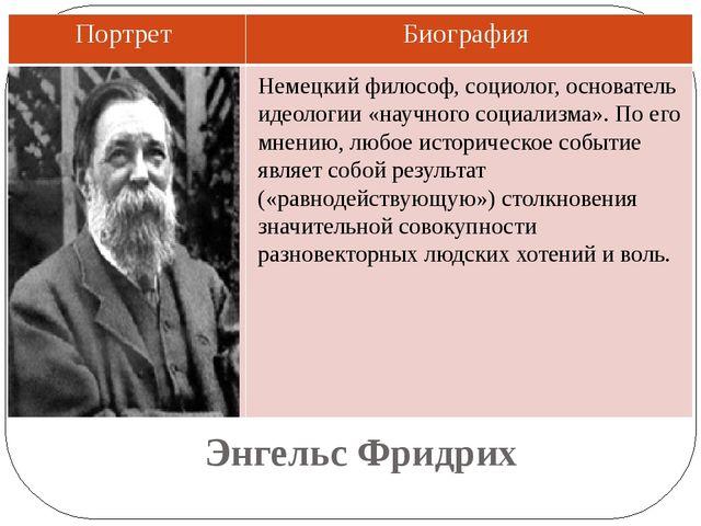 Энгельс Фридрих Немецкий философ, социолог, основатель идеологии «научного со...